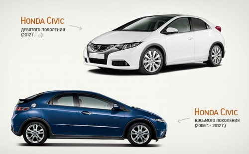 Тест-драйв показал: Honda Civic – не космический болид, но где-то рядом